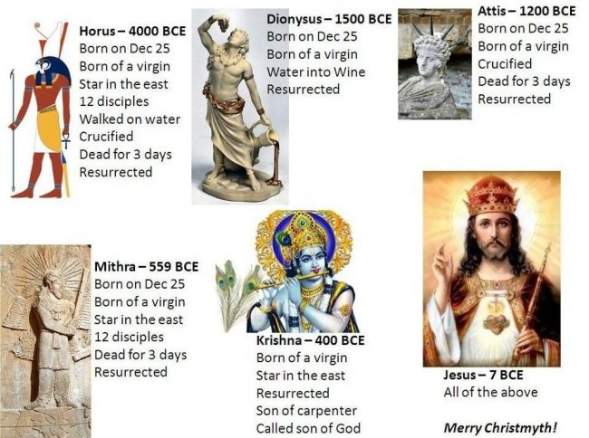 a comparison between jesus and dionysus as religious figures The film made an excellent comparison of joseph of the old testament and jesus of the new testament, the comparisons therin are amazing, as though the character of jesus was plagarized not just from egypt and rome but from jewish mythology as well.
